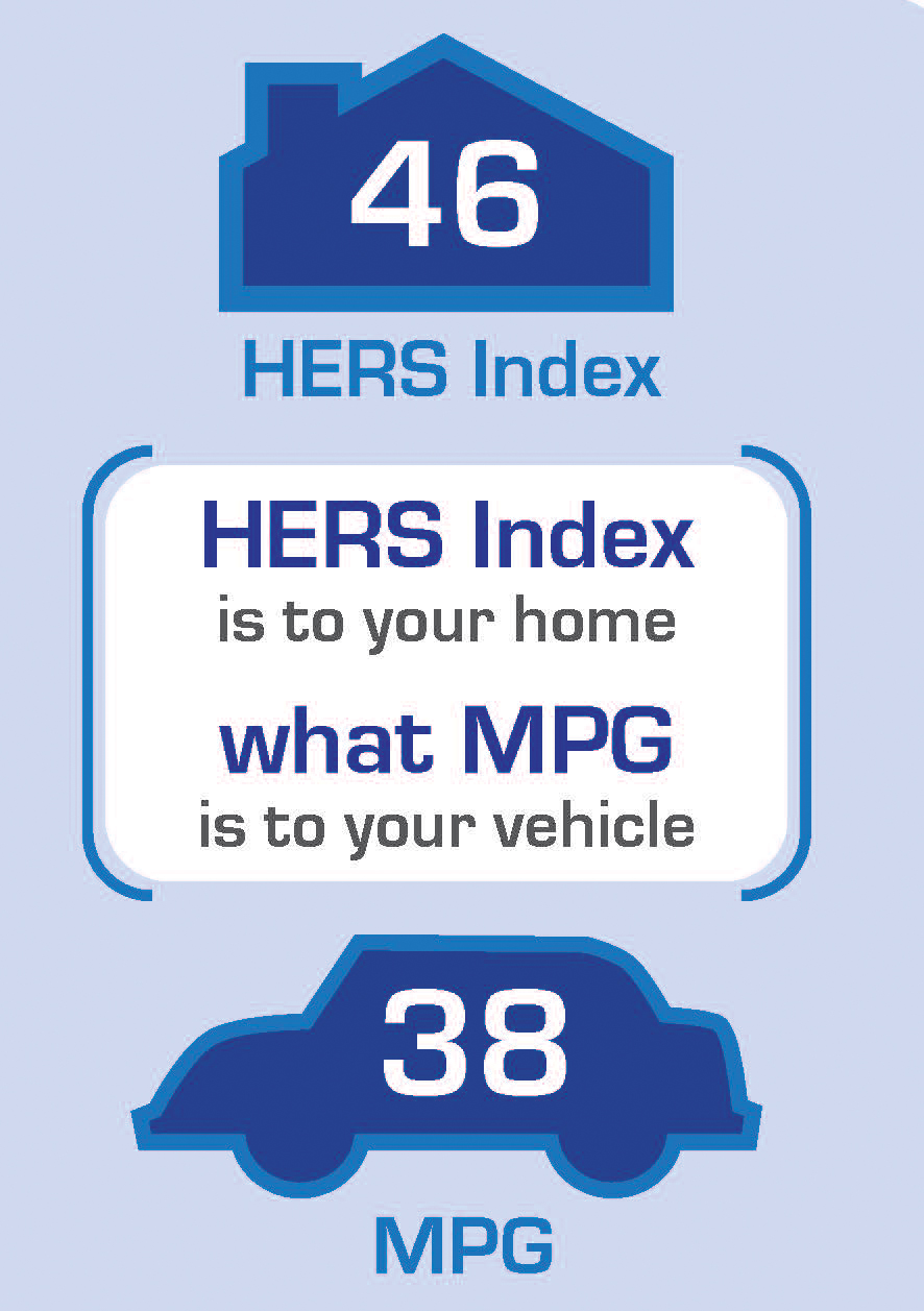 New Home The lower the HERS Index, the more you'll save!