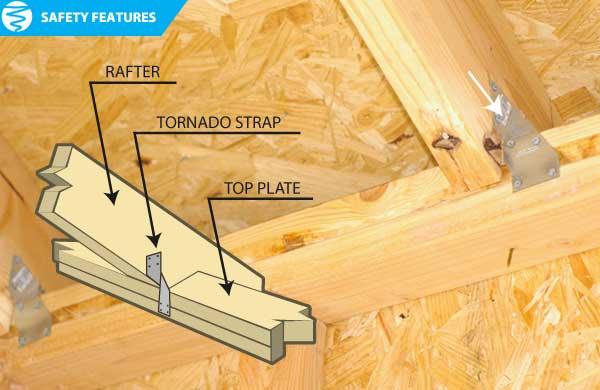 New Home Tornado Straps
